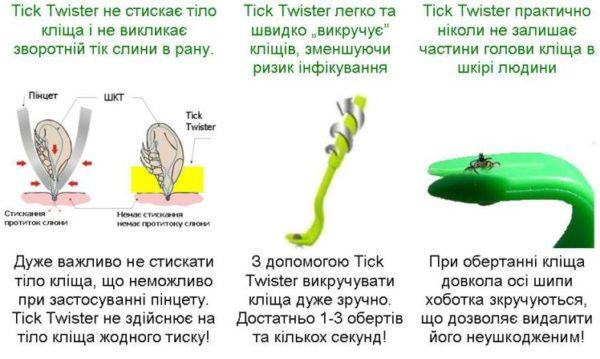 Набір гачків для видалення кліщів Tick Twister